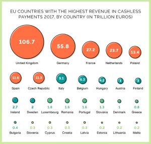 contactless-payments-per-country